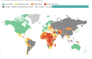 Map of Medical Risk (NPR)